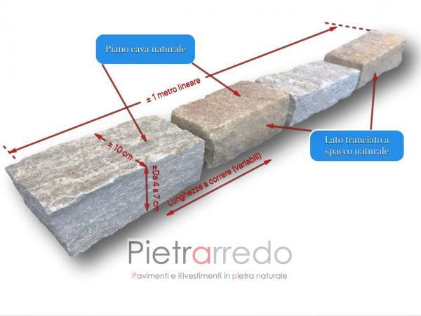 binderi in pietra luserna costo prezzo metro lineare pietrarredo milano blocchetti da muro