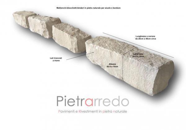offerta bordure per prato sasso pietra blocchi aiuole verde confine bordi pietraredo milano prezzo