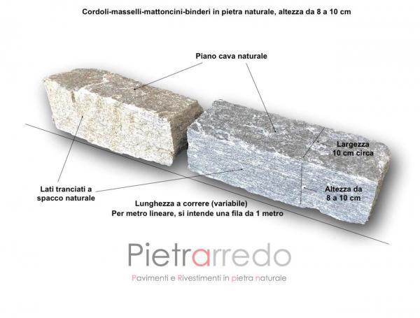 binderi in pietra luserna blocchetti per aiuole in sassi prato pietrarredo milano